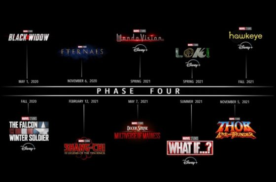 What are the MCU Phases?