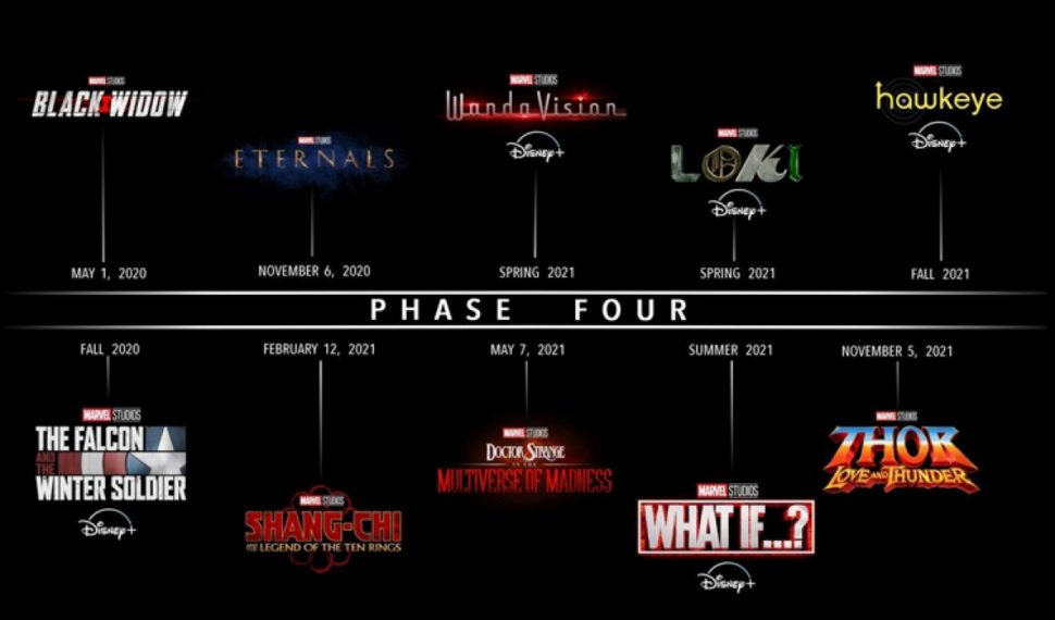 phase 4 of the marvel cinematic universe or mcu