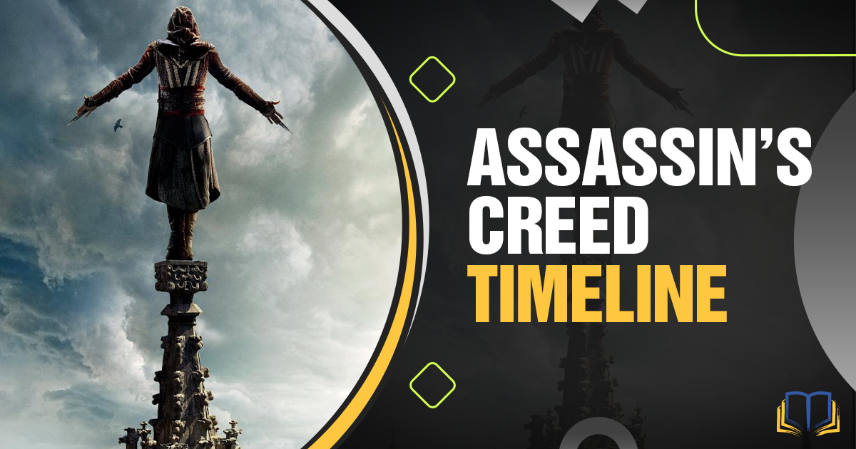 banner with an assassin on a spire and text that says Assassin's Creed Timeline