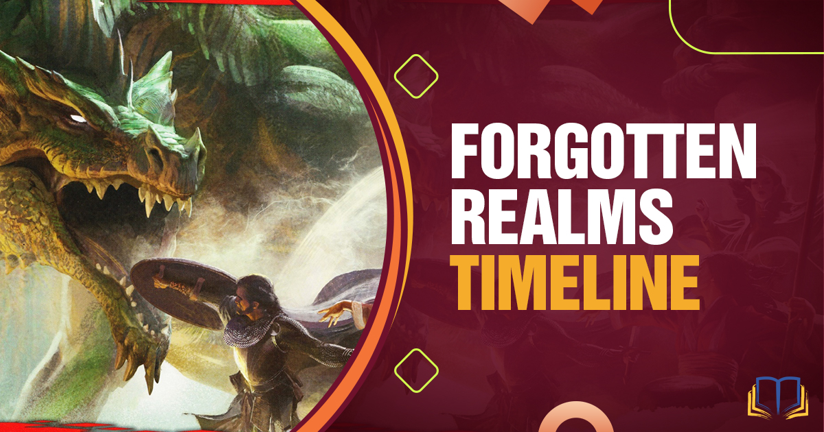 banner with dungeons and dragons art and text that says forgotten realms timeline