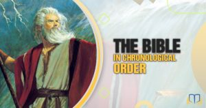 banner of the bible in chronological order with moses